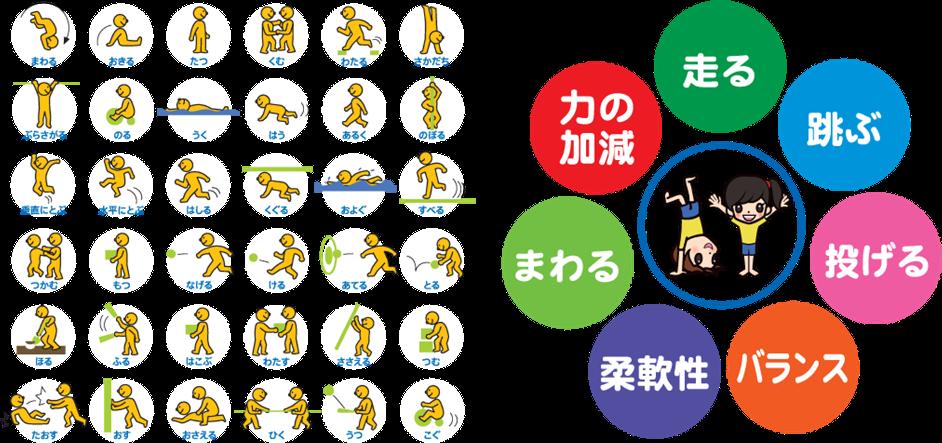 ジュンスポ運動プログラム